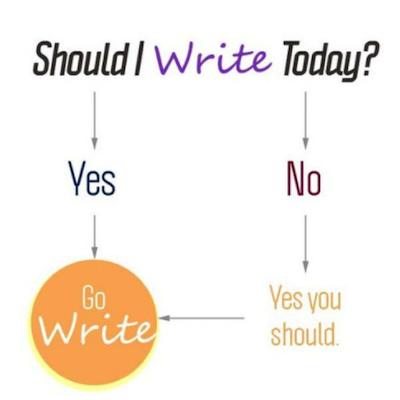 Should I write?